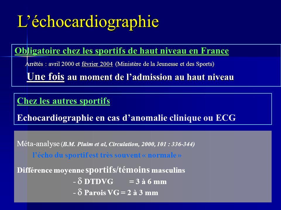 L'échocardiographie Obligatoire chez les sportifs de haut niveau en France.