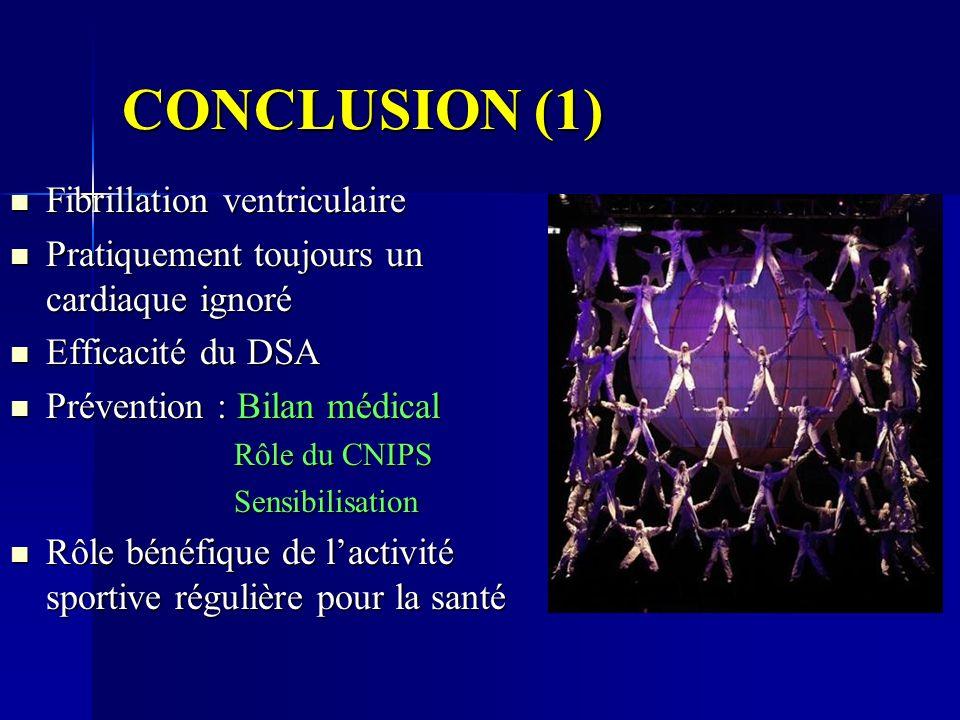 CONCLUSION (1) Fibrillation ventriculaire