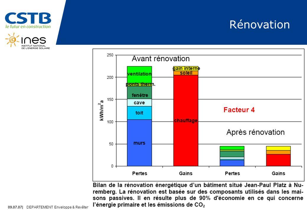 Rénovation Facteur 4 09.07.07| DEPARTEMENT Enveloppe & Revêtements