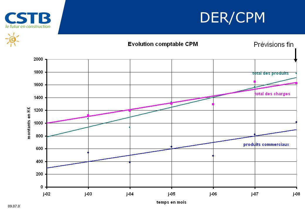 DER/CPM 09.07.07| DEPARTEMENT Enveloppe & Revêtements