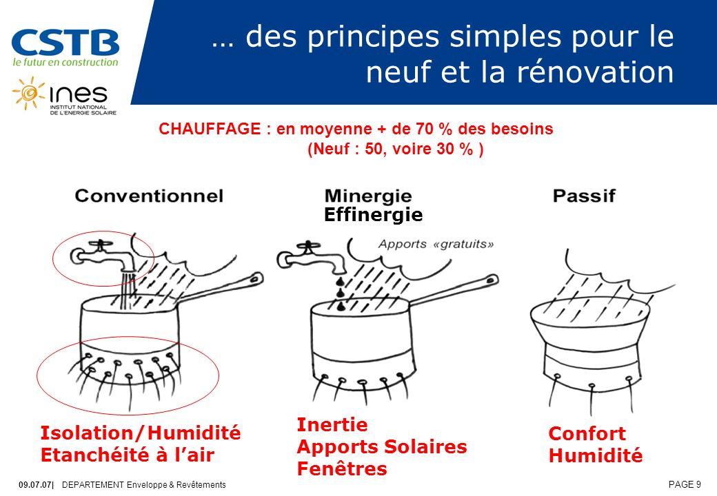 … des principes simples pour le neuf et la rénovation