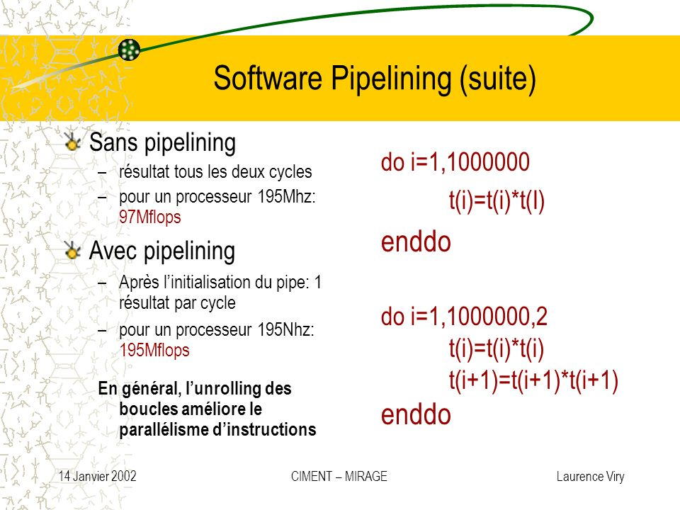Software Pipelining (suite)