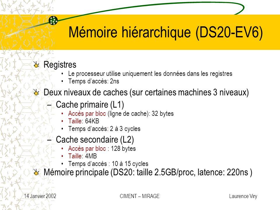Mémoire hiérarchique (DS20-EV6)