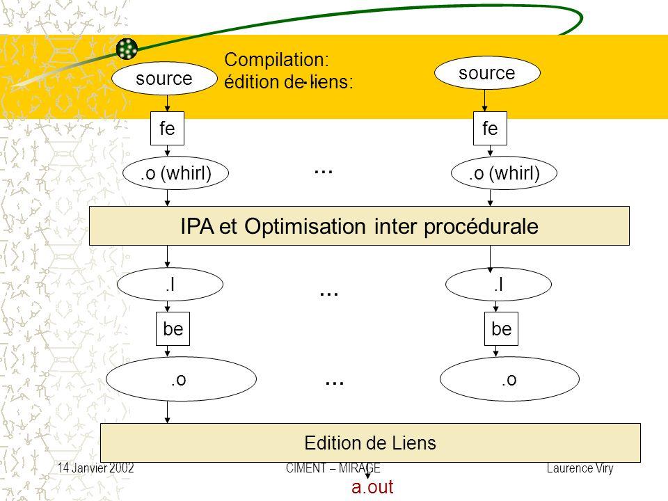 ... ... ... ... IPA et Optimisation inter procédurale Compilation: