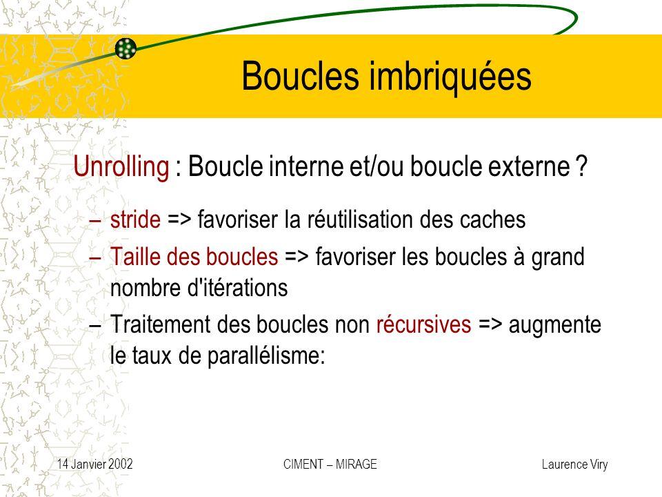 Boucles imbriquées Unrolling : Boucle interne et/ou boucle externe