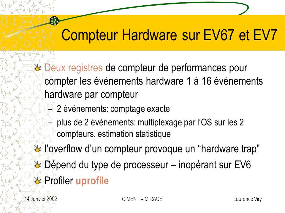 Compteur Hardware sur EV67 et EV7