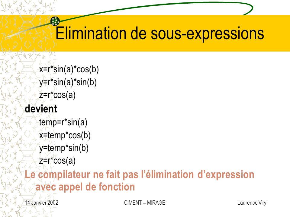 Elimination de sous-expressions
