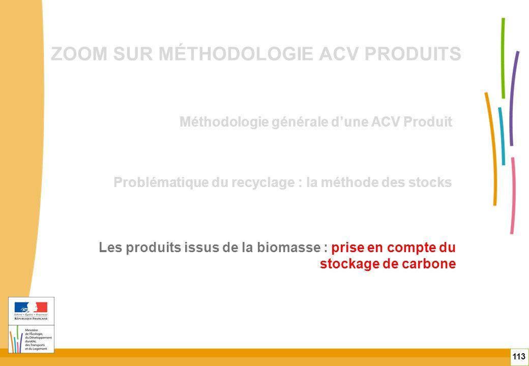 ZOOM sur Méthodologie ACV Produits
