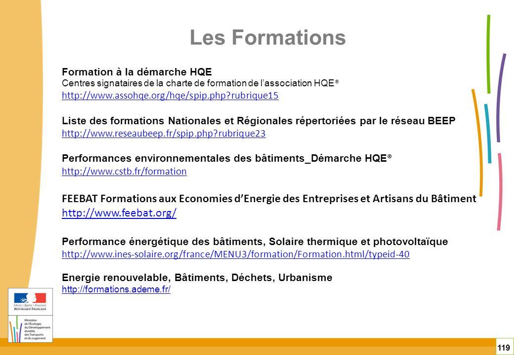 Les Formations Formation à la démarche HQE. Centres signataires de la charte de formation de l'association HQE®