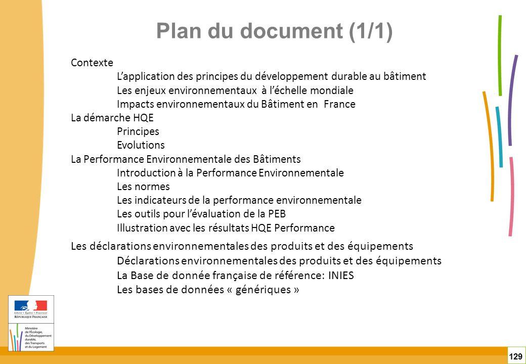 Plan du document (1/1) Contexte. L'application des principes du développement durable au bâtiment.