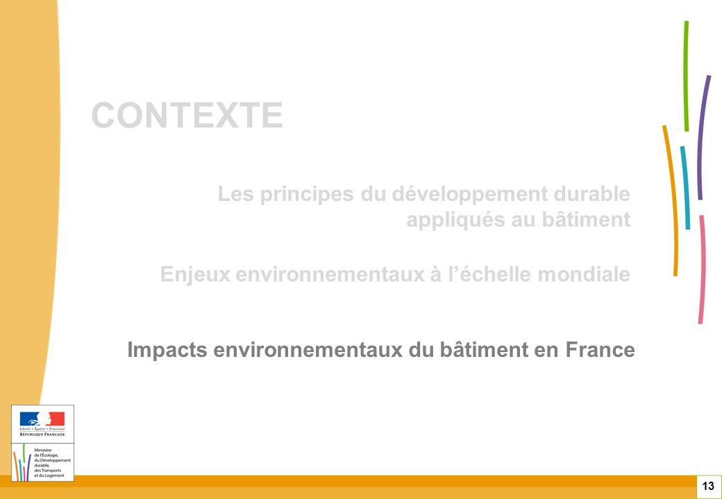Contexte Les principes du développement durable appliqués au bâtiment