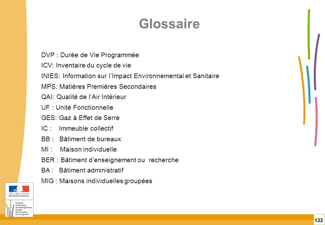 Glossaire DVP : Durée de Vie Programmée