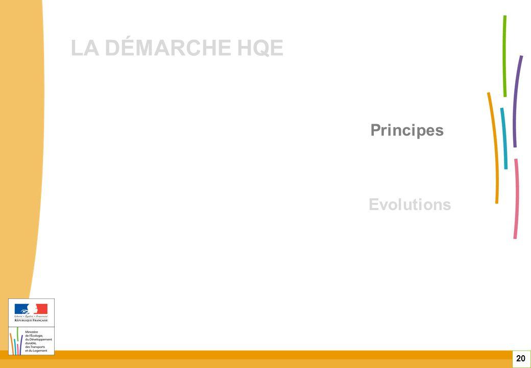 La démarche HQE Principes Evolutions