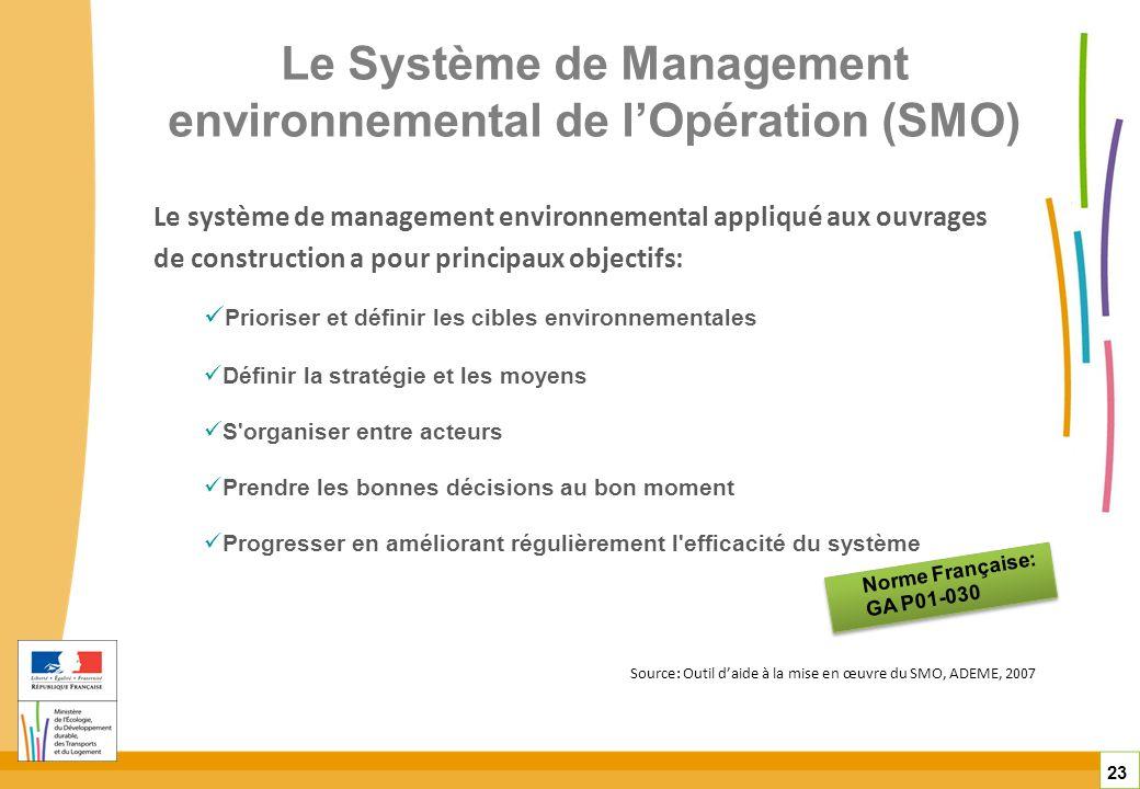 Le Système de Management environnemental de l'Opération (SMO)