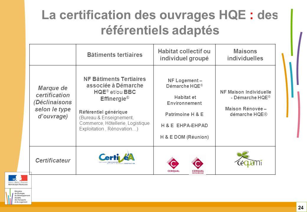 La certification des ouvrages HQE : des référentiels adaptés