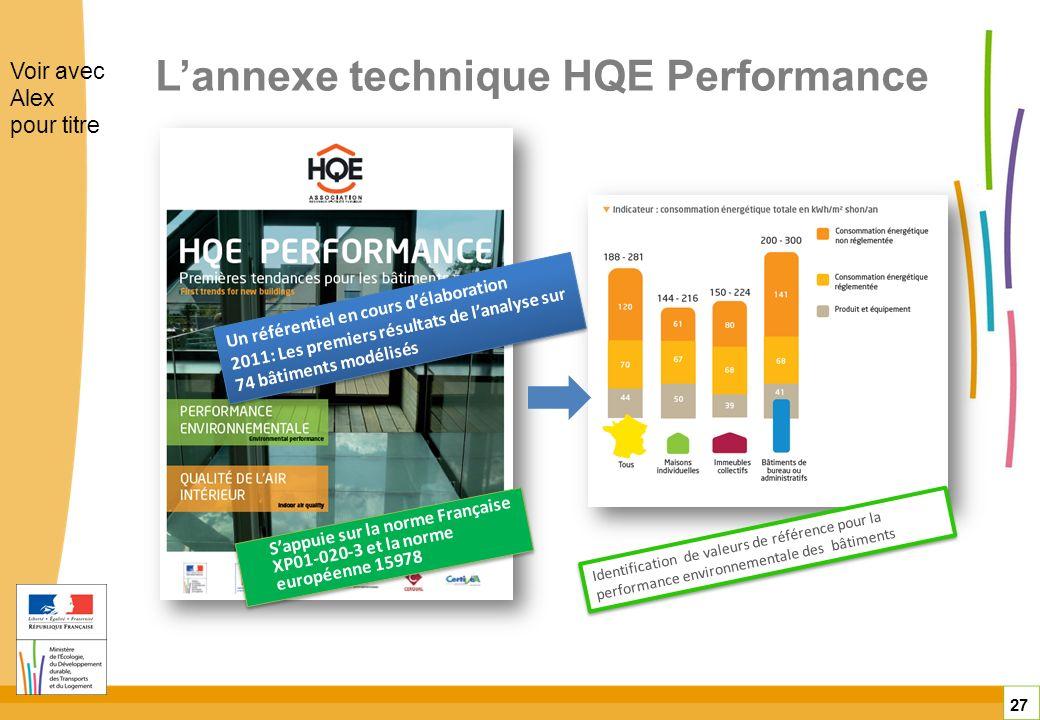 L'annexe technique HQE Performance