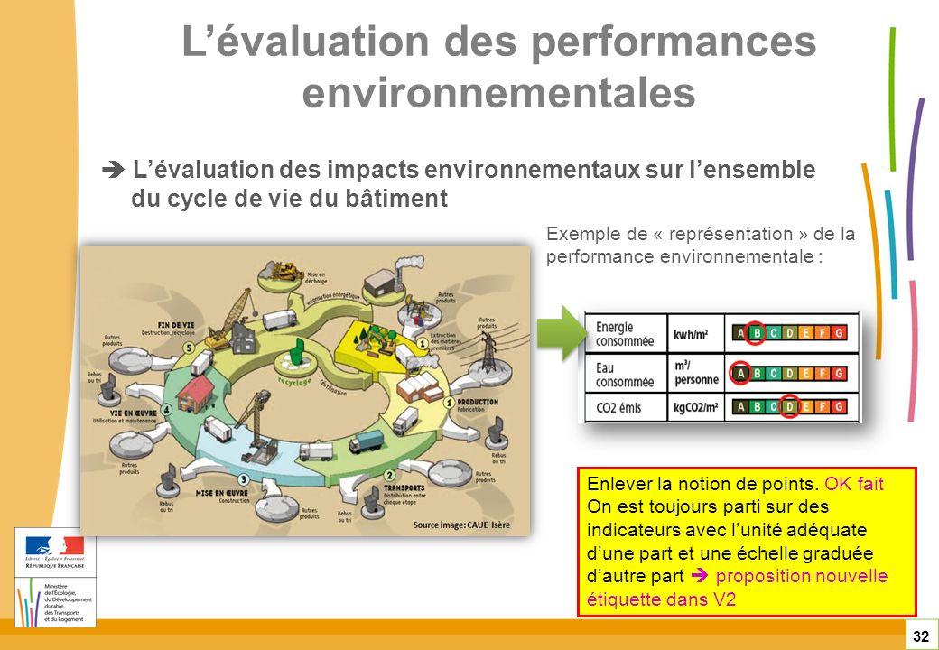 L'évaluation des performances environnementales