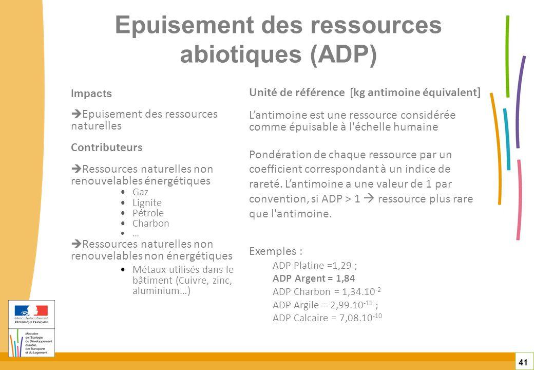 Epuisement des ressources abiotiques (ADP)