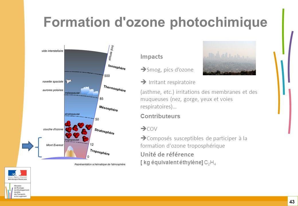 Formation d ozone photochimique