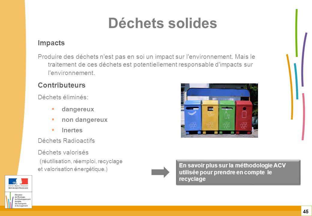 Déchets solides Production de déchets non dangereux (EE 3)