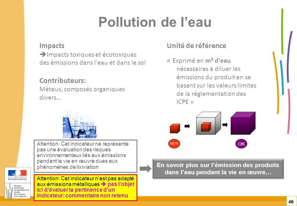 Pollution de l'eau Impacts Contributeurs: Unité de référence