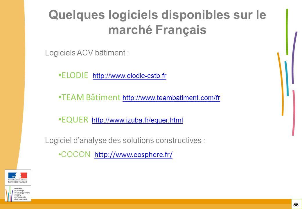 Quelques logiciels disponibles sur le marché Français