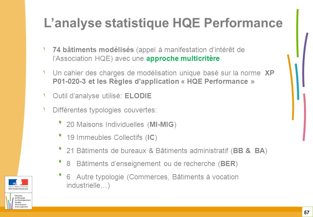 L'analyse statistique HQE Performance
