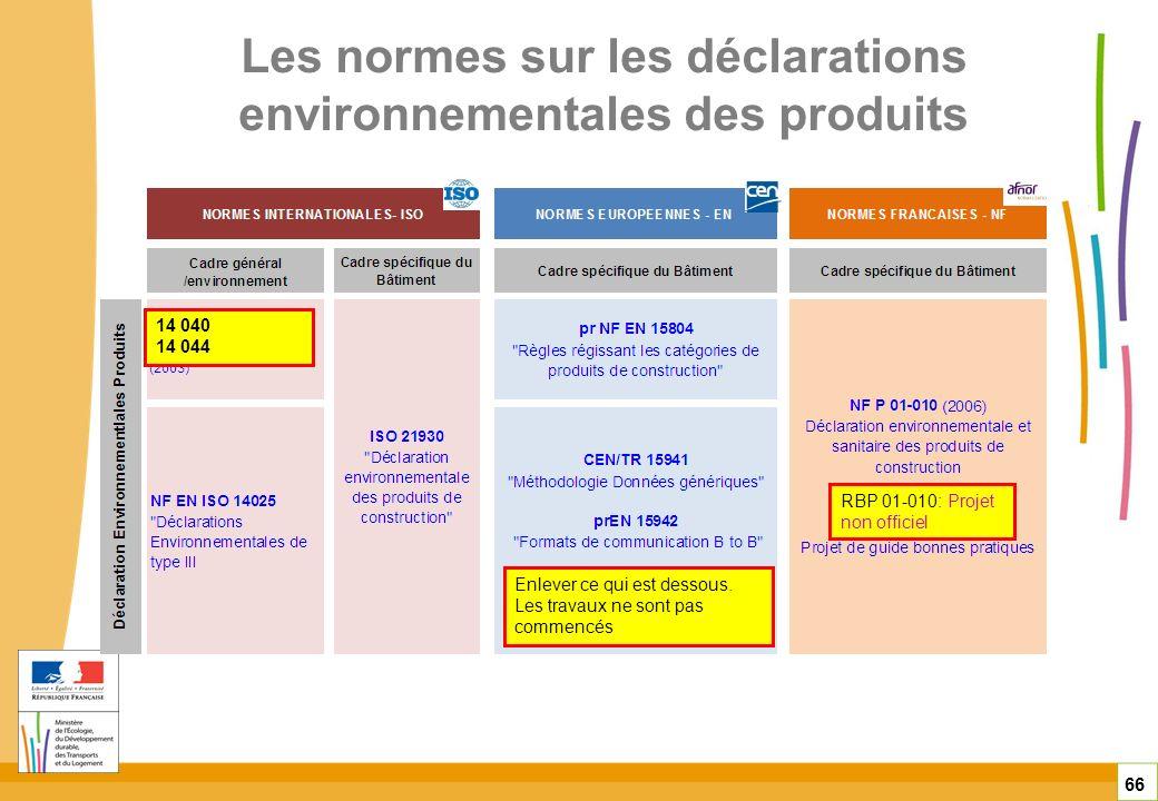 Les normes sur les déclarations environnementales des produits