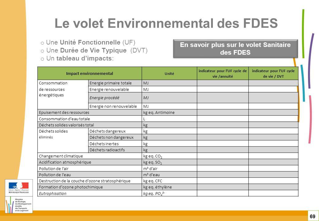 Le volet Environnemental des FDES