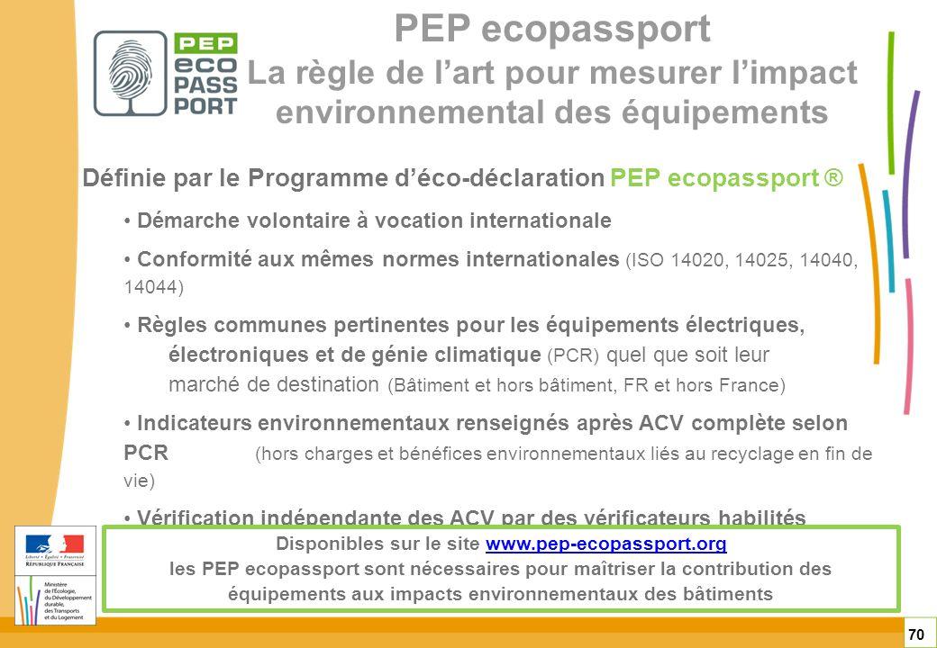 Disponibles sur le site www.pep-ecopassport.org