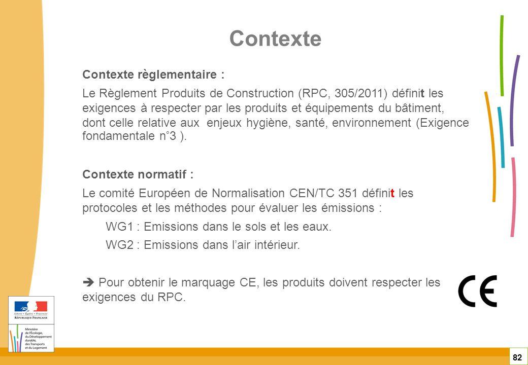 Contexte Contexte règlementaire :