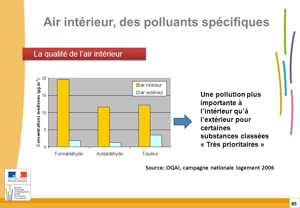 Air intérieur, des polluants spécifiques