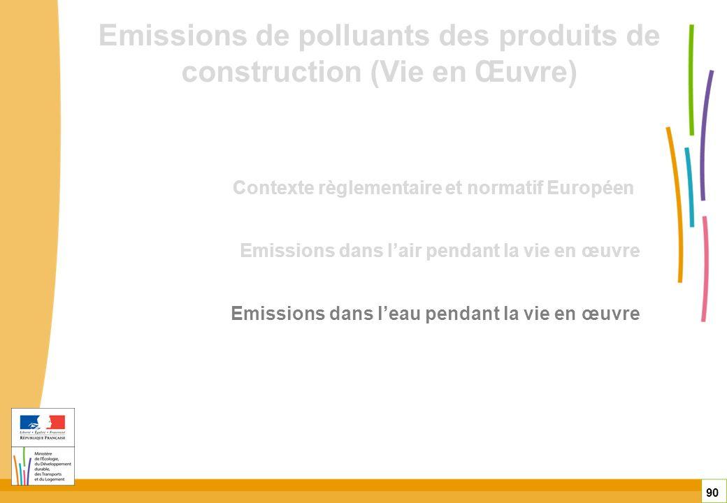 Emissions de polluants des produits de construction (Vie en Œuvre)