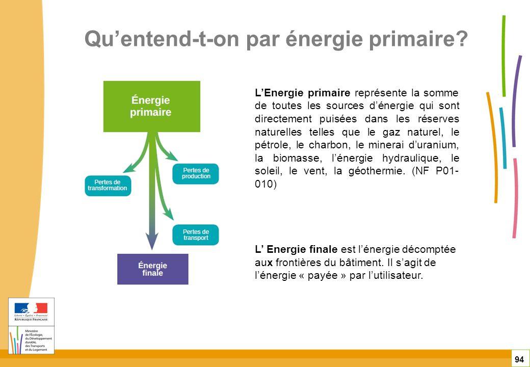 Qu'entend-t-on par énergie primaire