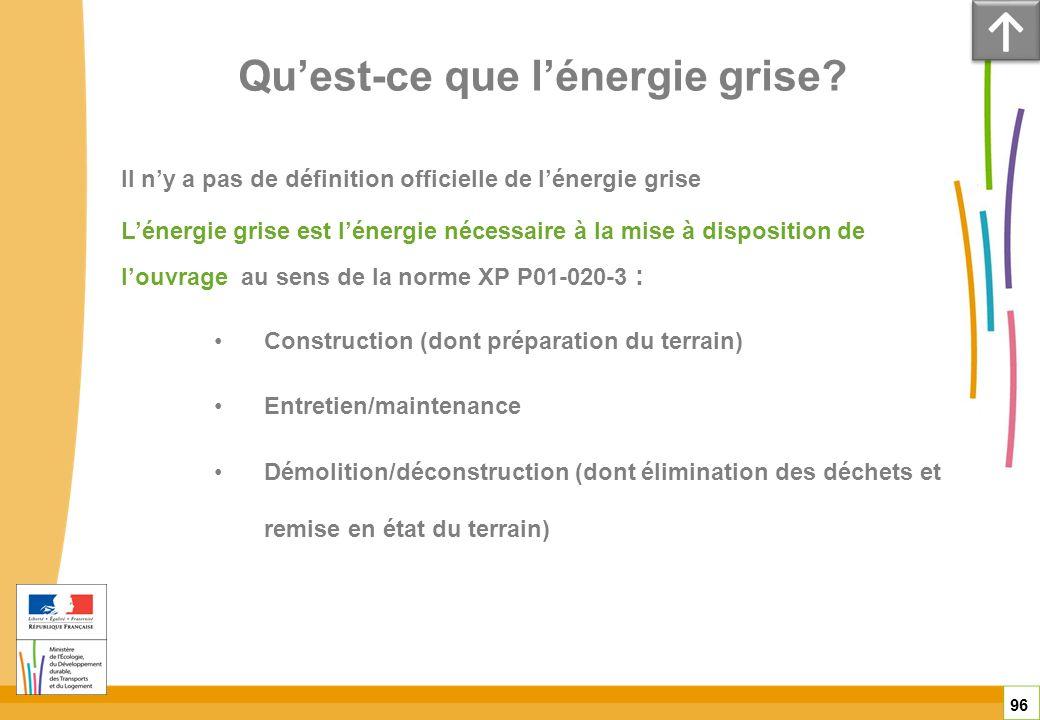 Qu'est-ce que l'énergie grise