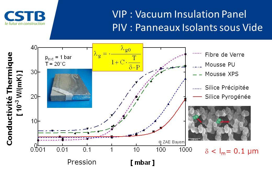 VIP : Vacuum Insulation Panel PIV : Panneaux Isolants sous Vide