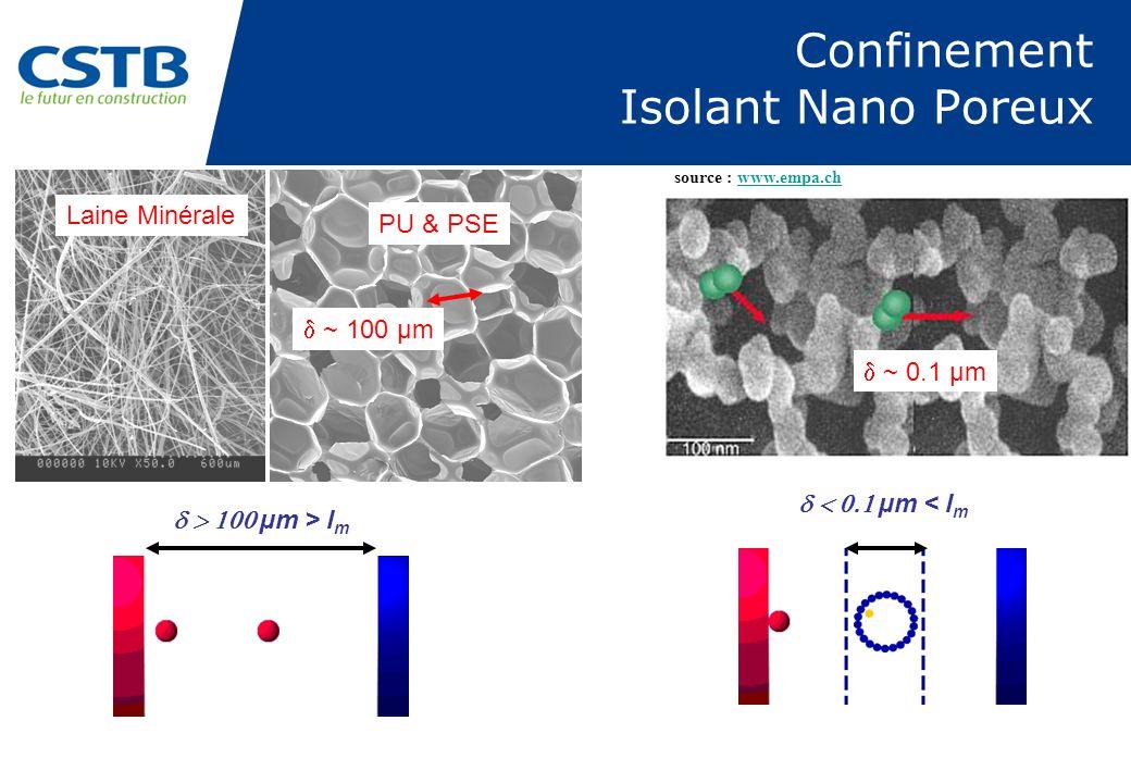 Confinement Isolant Nano Poreux