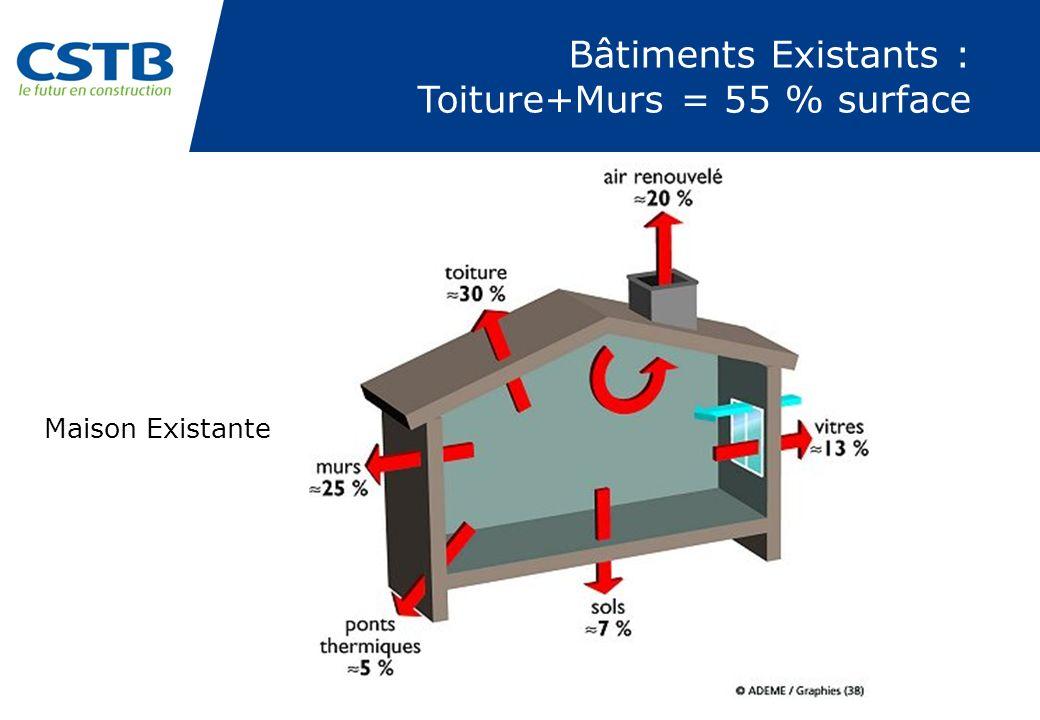 Toiture+Murs = 55 % surface