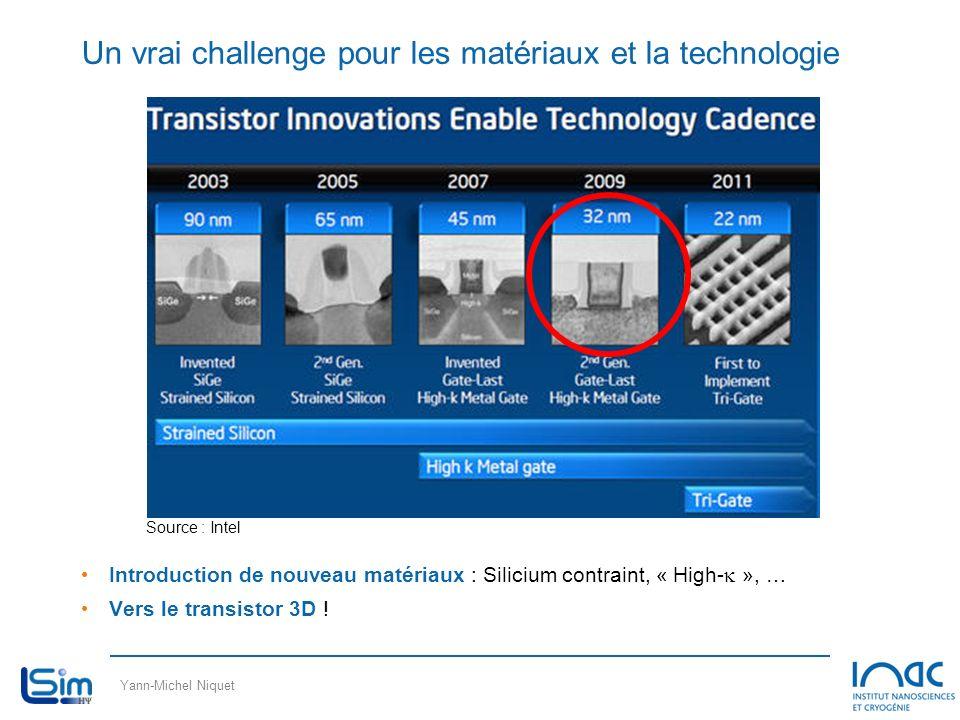 Un vrai challenge pour les matériaux et la technologie