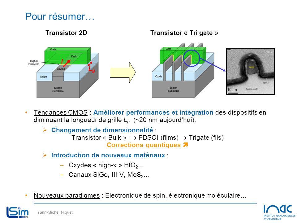Pour résumer… Transistor « Tri gate » Transistor 2D Lg I