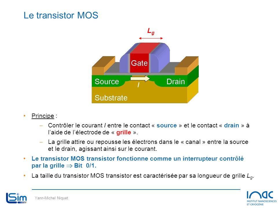 Le transistor MOS Lg I Principe :