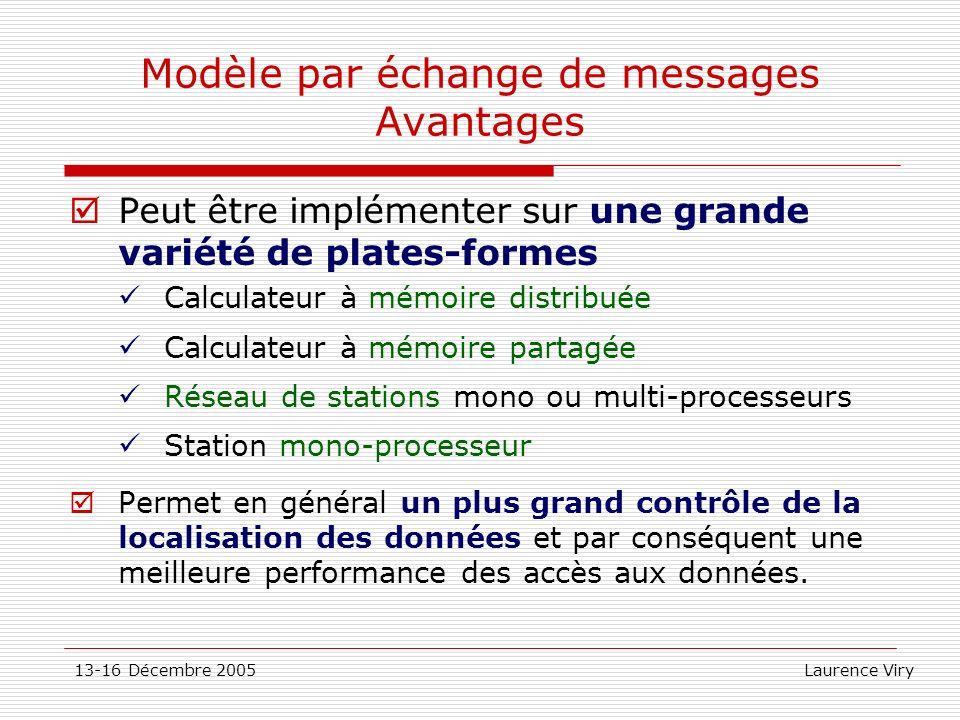 Modèle par échange de messages Avantages