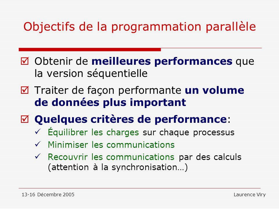 Objectifs de la programmation parallèle