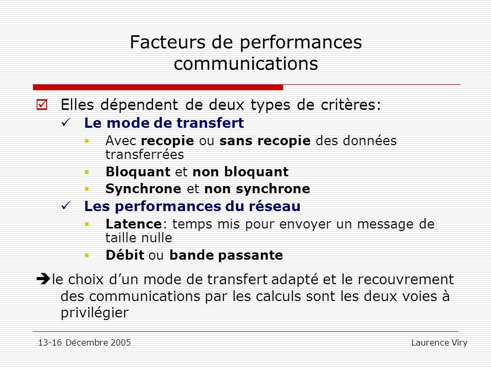 Facteurs de performances communications