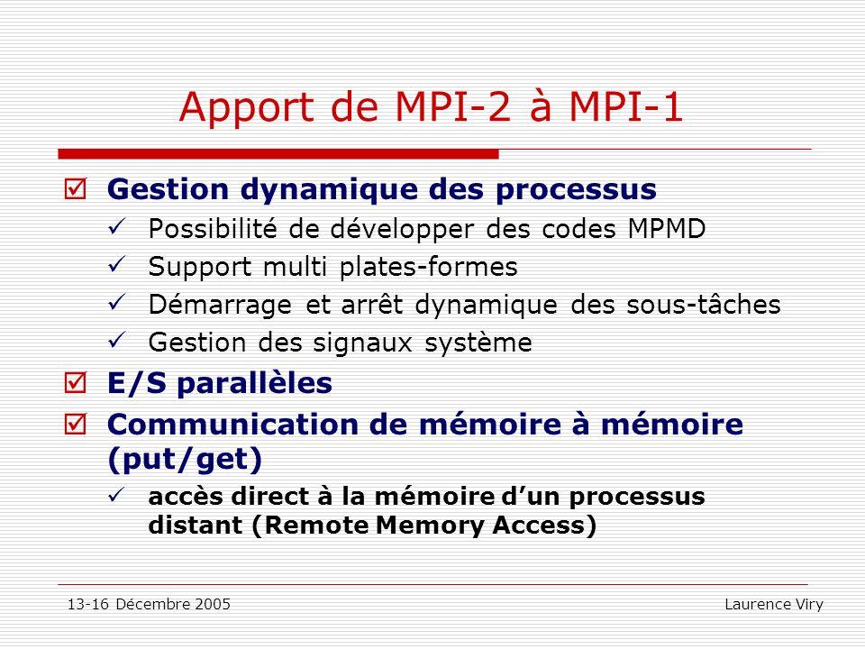 Apport de MPI-2 à MPI-1 Gestion dynamique des processus E/S parallèles