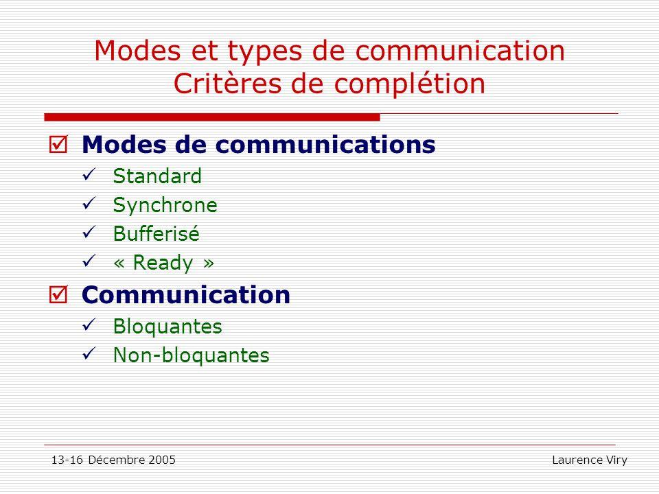 Modes et types de communication Critères de complétion