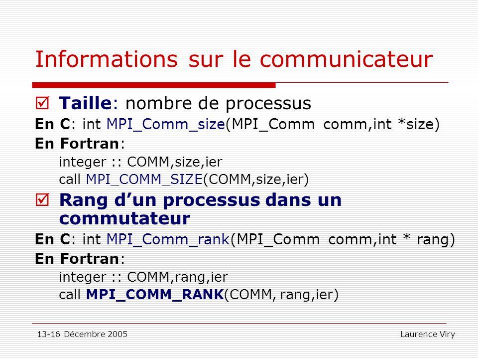 Informations sur le communicateur