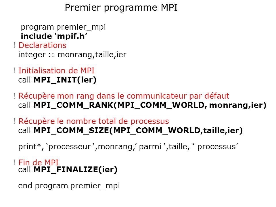 Premier programme MPI program premier_mpi include 'mpif.h'