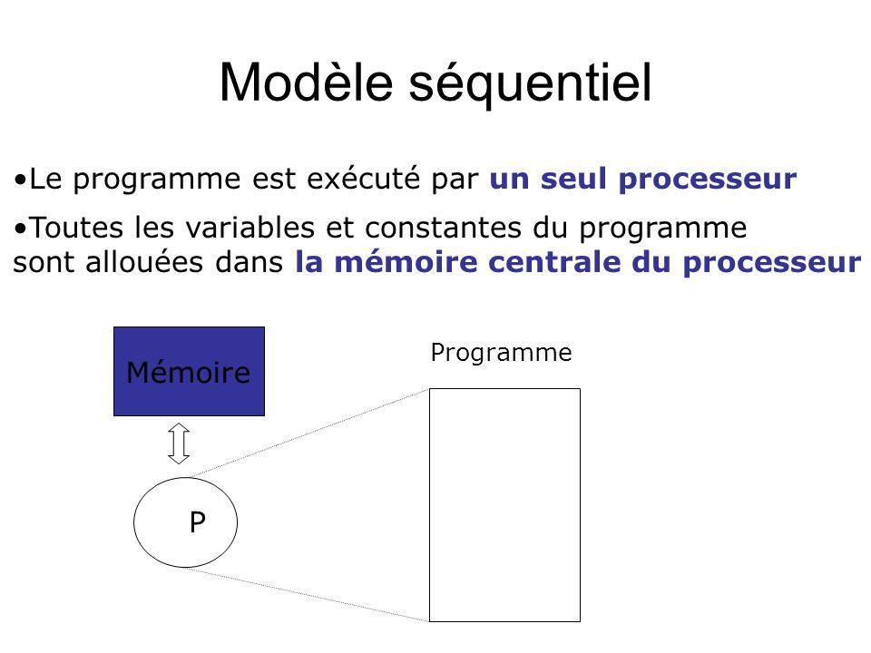Modèle séquentiel Le programme est exécuté par un seul processeur
