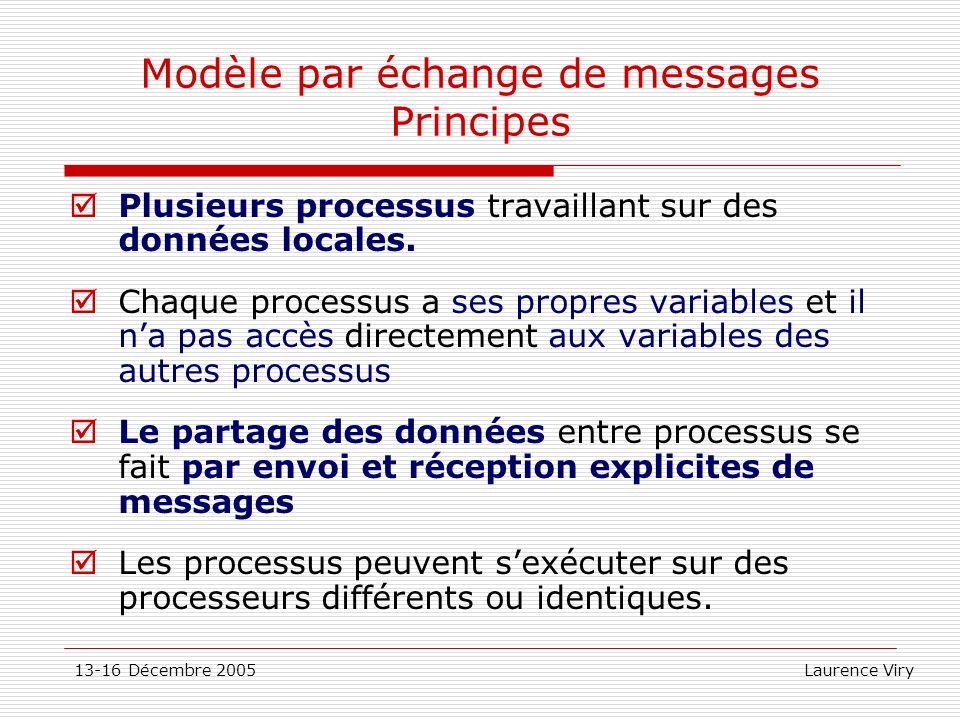Modèle par échange de messages Principes